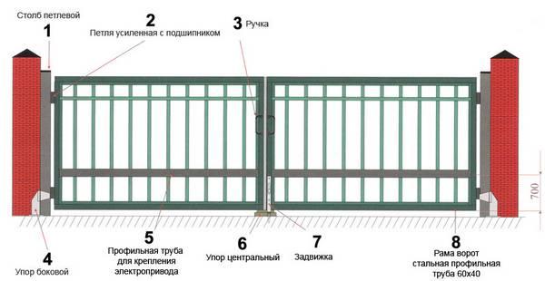 Засов на автоматические ворота