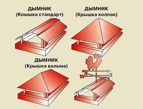 Дефлектор вольперта григоровича чертежи 108